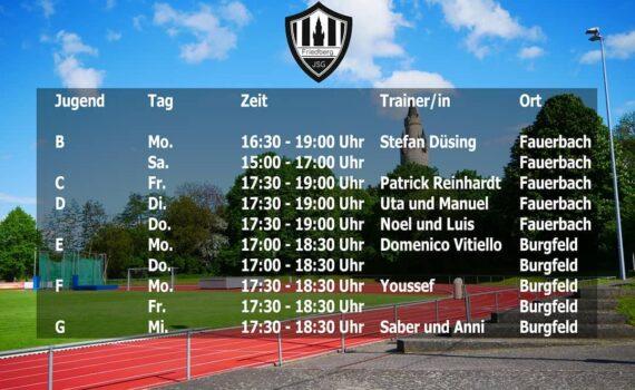 Hier sind die Trainingszeiten für unsere Jugenden.  Status : aktuell  vom 28.05....